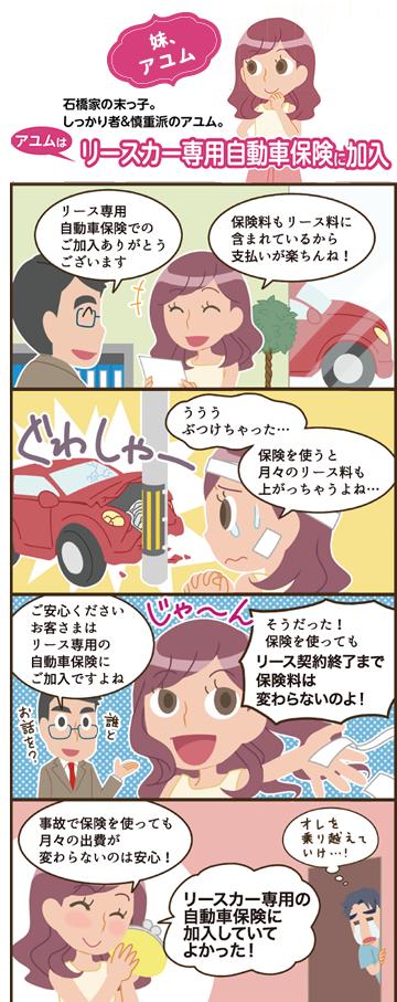 リースカー専用自動車保険に加入